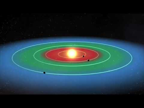 Comparable Habitable Zones of Stars-no text
