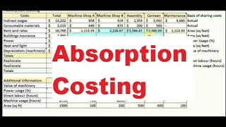 Absorption Costing - H๐w to allocate overhead to departments