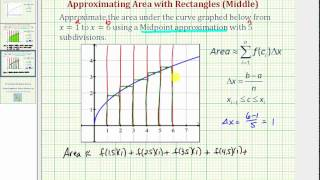 Ex: Approximate the Area Under a Curve Using Rectangles (Midpoint Using Graph)
