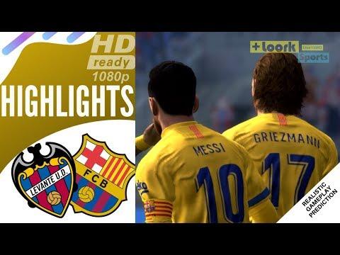 Aggregate Tie Champions League