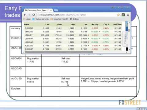 Dr sivaraman forex strategy