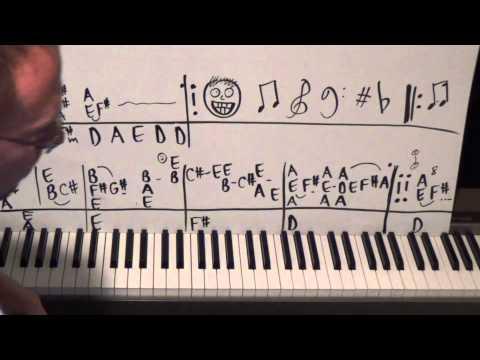 Piano Lesson Wagon Wheel Darius Rucker CORRECT Tutorial COOL Way To Play It!