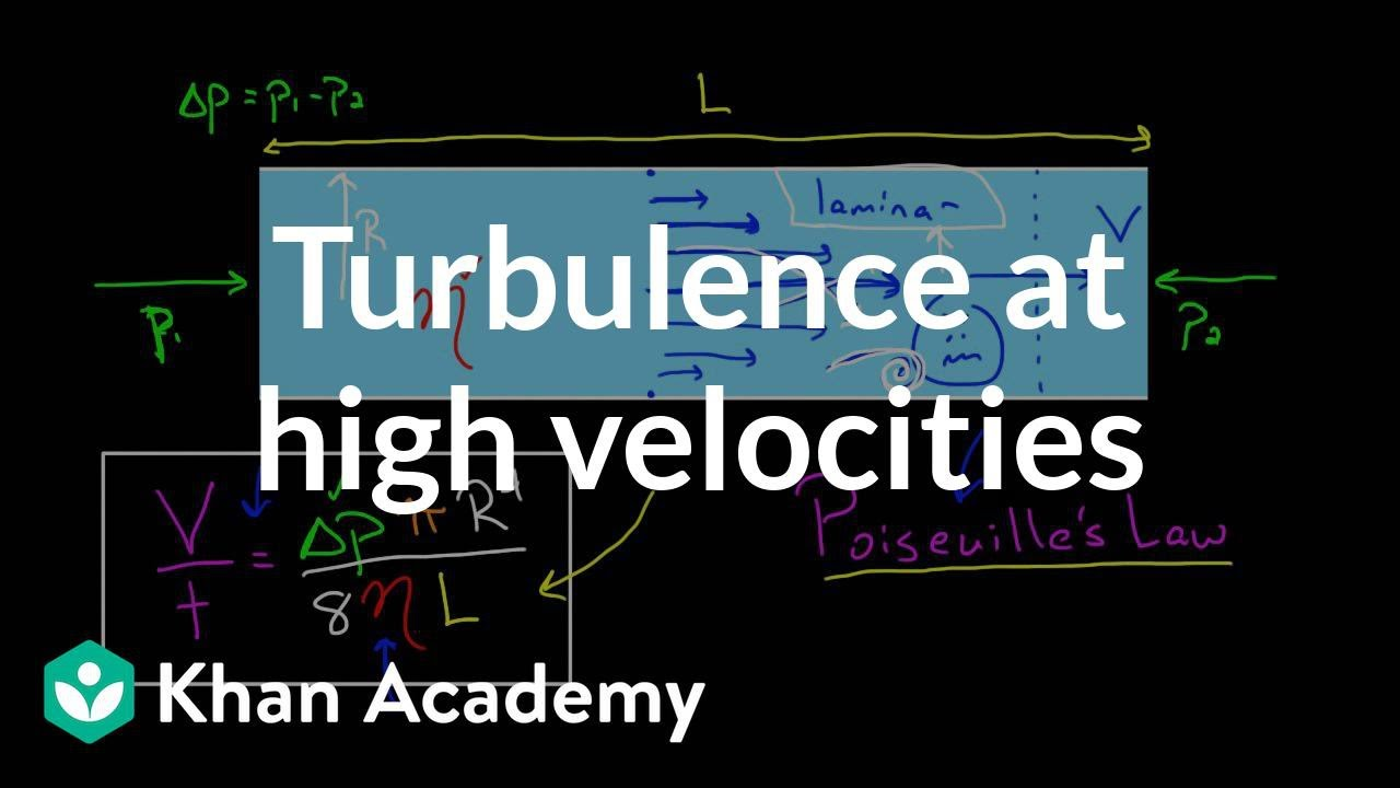 Turbulence at high velocities and Reynold's number | Physics | Khan Academy