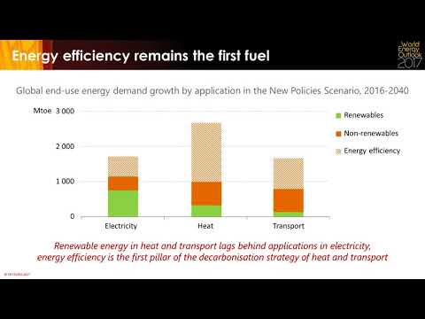 Webinar: Power, renewables and energy efficiency