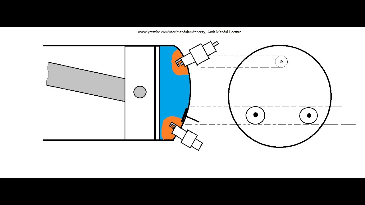 engine spark diagram wiring diagram chevrolet spark engine diagram dual spark plug ignition system in si [ 1280 x 720 Pixel ]