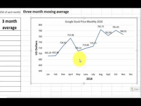 Simple Moving Averages in Excel - YouTube
