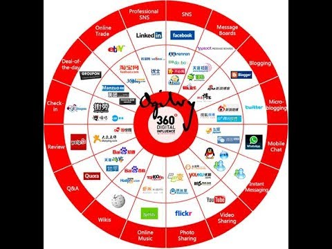 use-google-analytics,-social-media,-big-data-to-manage-and-market-wisely-dr-sean-watts