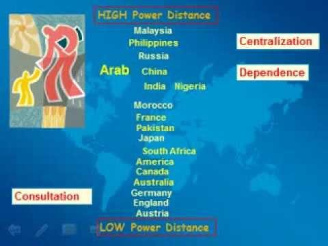 Arab/Muslim Students, A Cultural Perspective.
