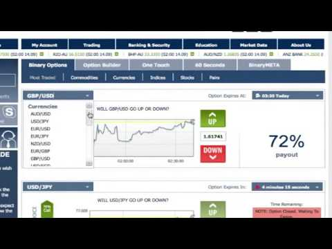Option trading strategies tutorial