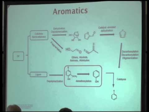 Aromatic Hydrocarbons for Aviation Biofuels from Lignocellulosic Biomass