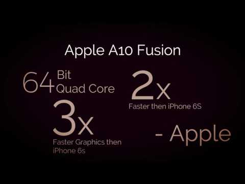 Apple A10 Fusion | What