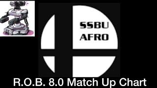 8.0 R.O.B. Matchup Chart