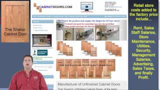 Cheap cabinet doors | How to get the best price online