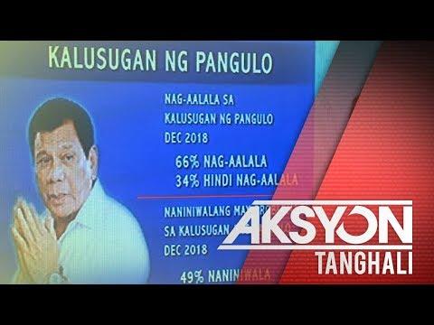 Full Download] Ap Y4 Aralin 1 Ang Pagkamamamayang Pilipino