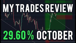 How I Ended the Month up +30% Trading Forex (Monthly Recap)