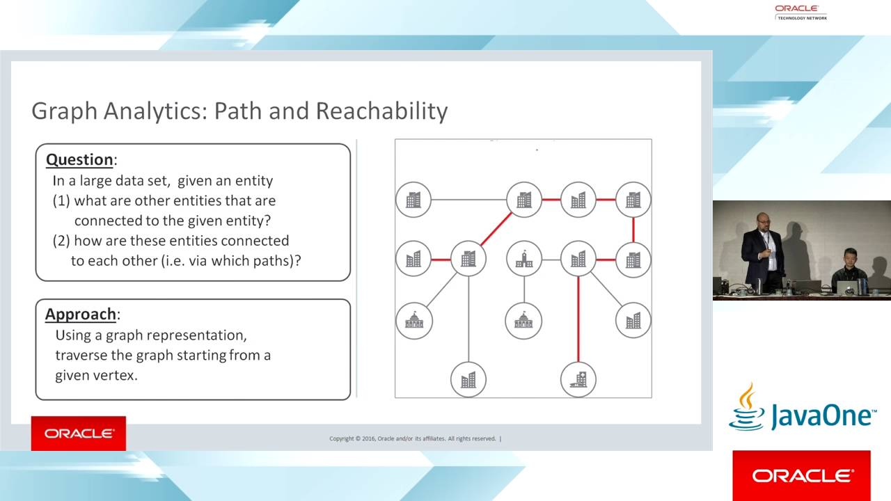 Building a Java Recommender System in 15 Minutes with Graph Technologies