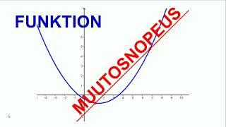 Funktion muutosnopeus