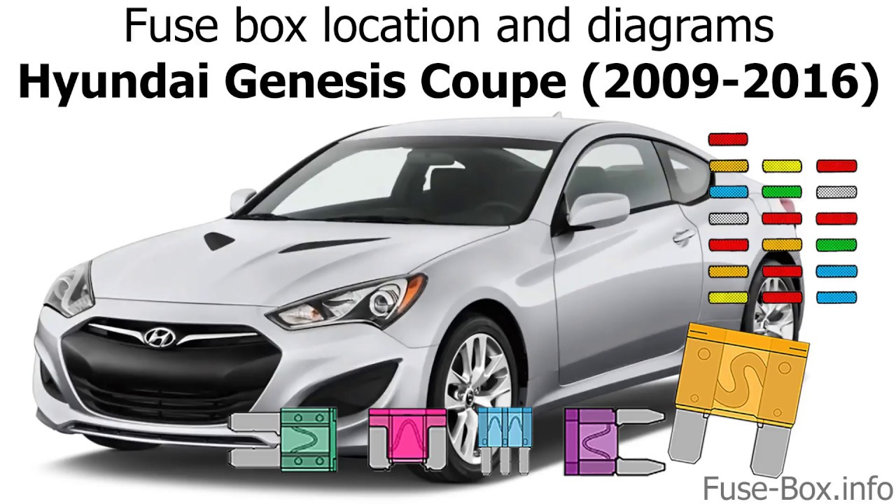 medium resolution of fuse box location and diagrams hyundai genesis coupe 2009 2016 genesis coupe fuse box location