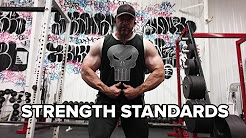 Strength Standards for Beginners, Intermediate, and Advanced Lifters