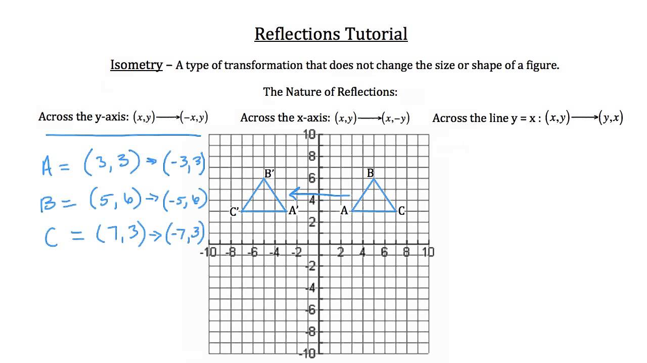 worksheet Transformation Geometry geometry transformations lessons tes teach transformational reflections