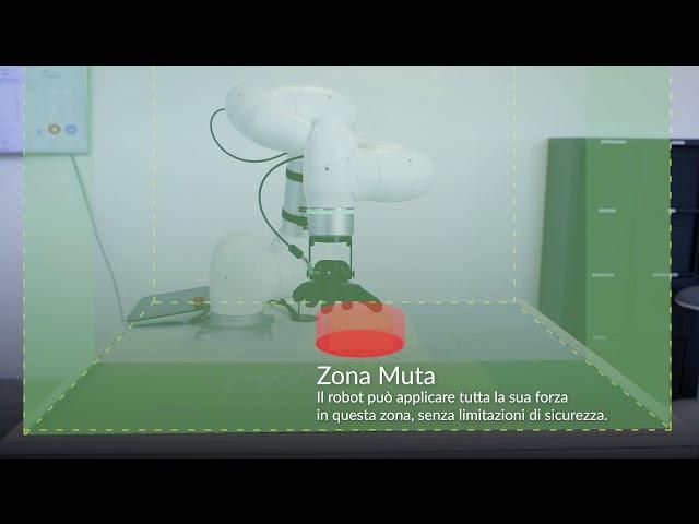 Zone e Volumi di Lavoro dei Cobot Doosan Robotics