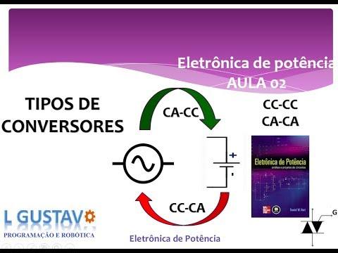 aula-02-:-tipos-de-conversores---eletrônica-de-potência
