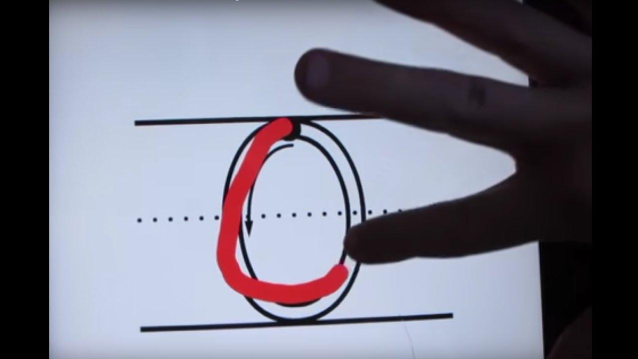 Zahlen Schreiben Lernen Grundschulwissen Leicht Gelernt Youtube