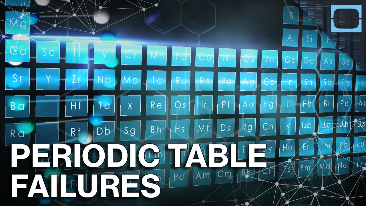 What did the periodic table almost look like youtube what did the periodic table almost look like urtaz Choice Image