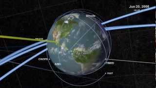NASA | Sentinelle dell