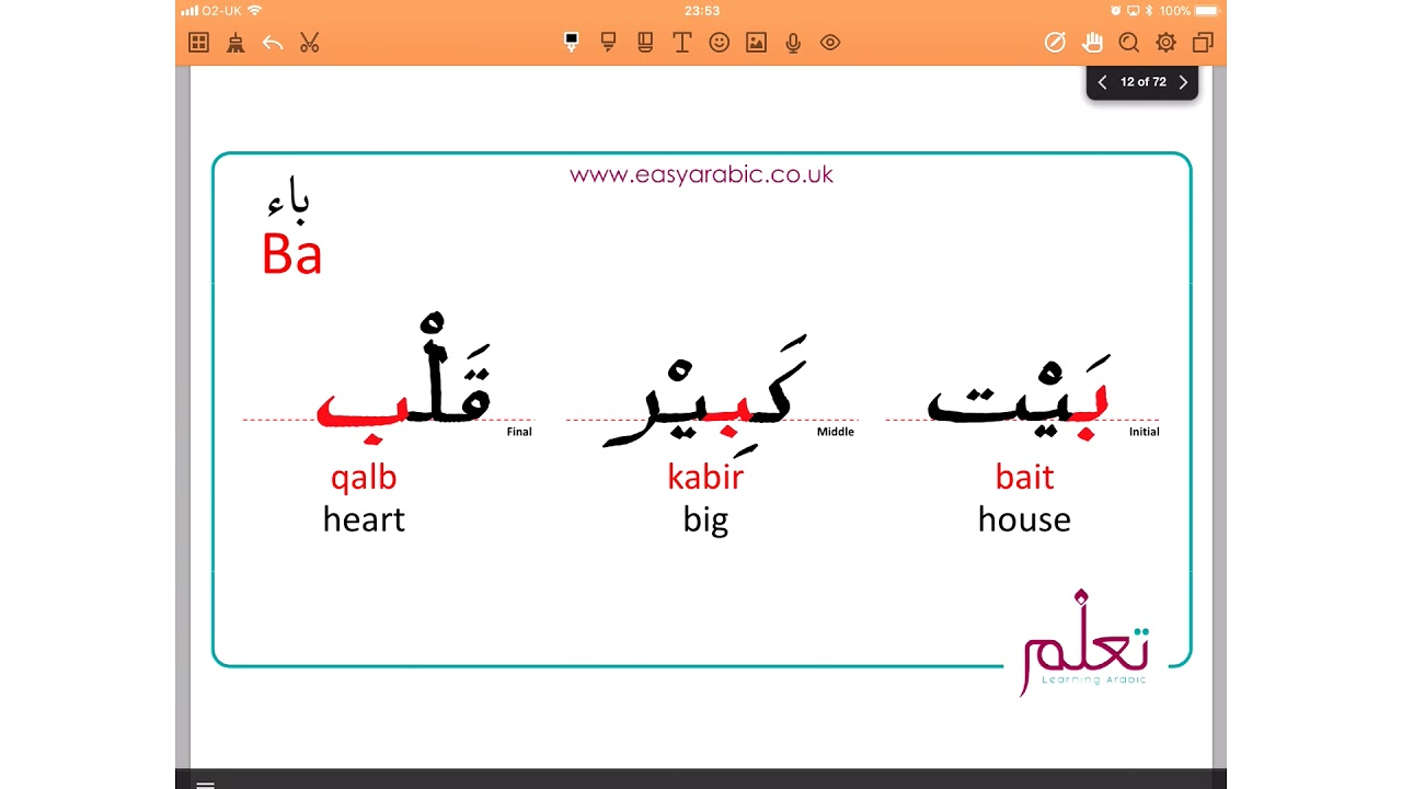 Introduction to Arabic Writing