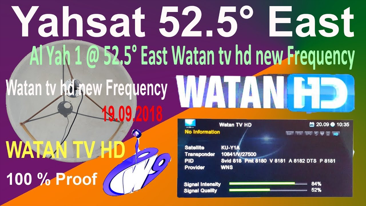 Yahsat 52 5° East Search Watan tv hd new Frequency in All Channel list 19  09 2018