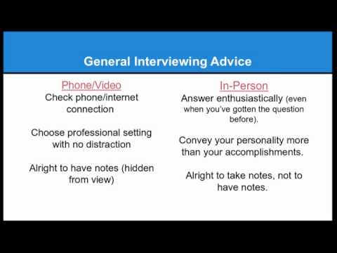 Preparing for the Academic Job Interview Process