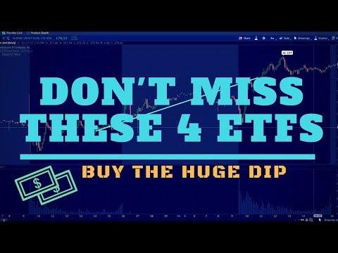 4 ETFs to Buy Immediately | Huge Profit Opportunity