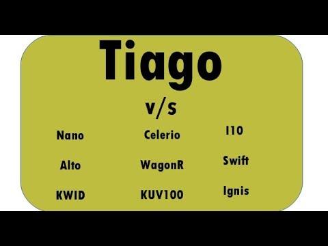 Tiago vs Nano, Alto,  Kwid, WagonR, Celerio, i10, Swift, Ignis, KUV100