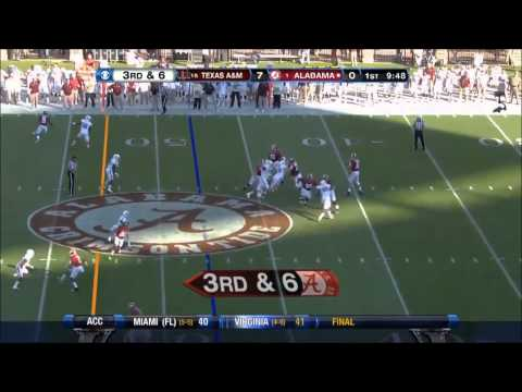 Texas A&M Football 2013 Pump Up