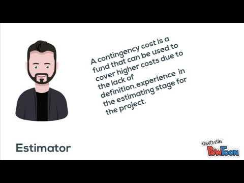 Contingency Cost QUS4202