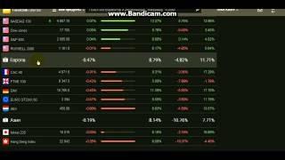 Платформа LIBERTEX и заработки на фондовом рынке, форекс и криптовалютах.