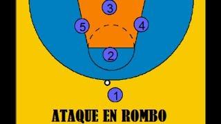 ATAQUE EN ROMBO (OPCIONES PARA INTERIORES)
