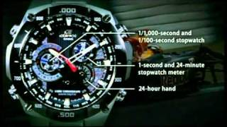 CASIO EDIFICE×Red Bull Racing