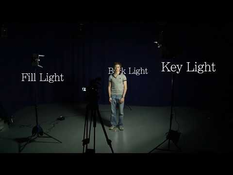 Three Point Lighting Tutorial