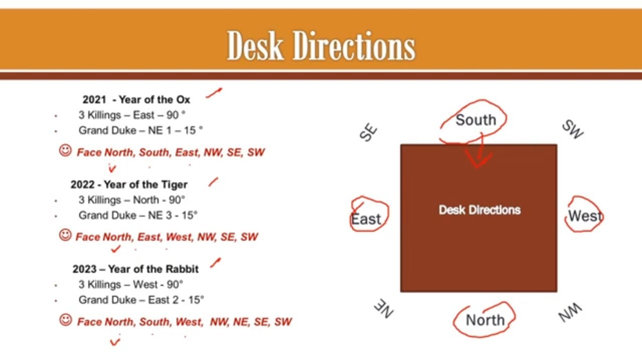 Office Feng Shui:  Arranging Your Desk to Avoid the Negative Energies of the Year