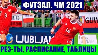Футзал чемпионат мира 2021 Последние результаты матчей расписание на сегодня и положение в группах