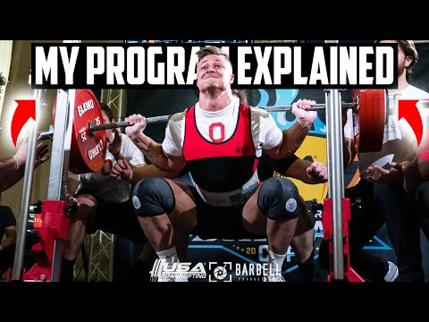 WHAT IS RPE?? My Full Powerlifting/Hypertrophy Program Explained!