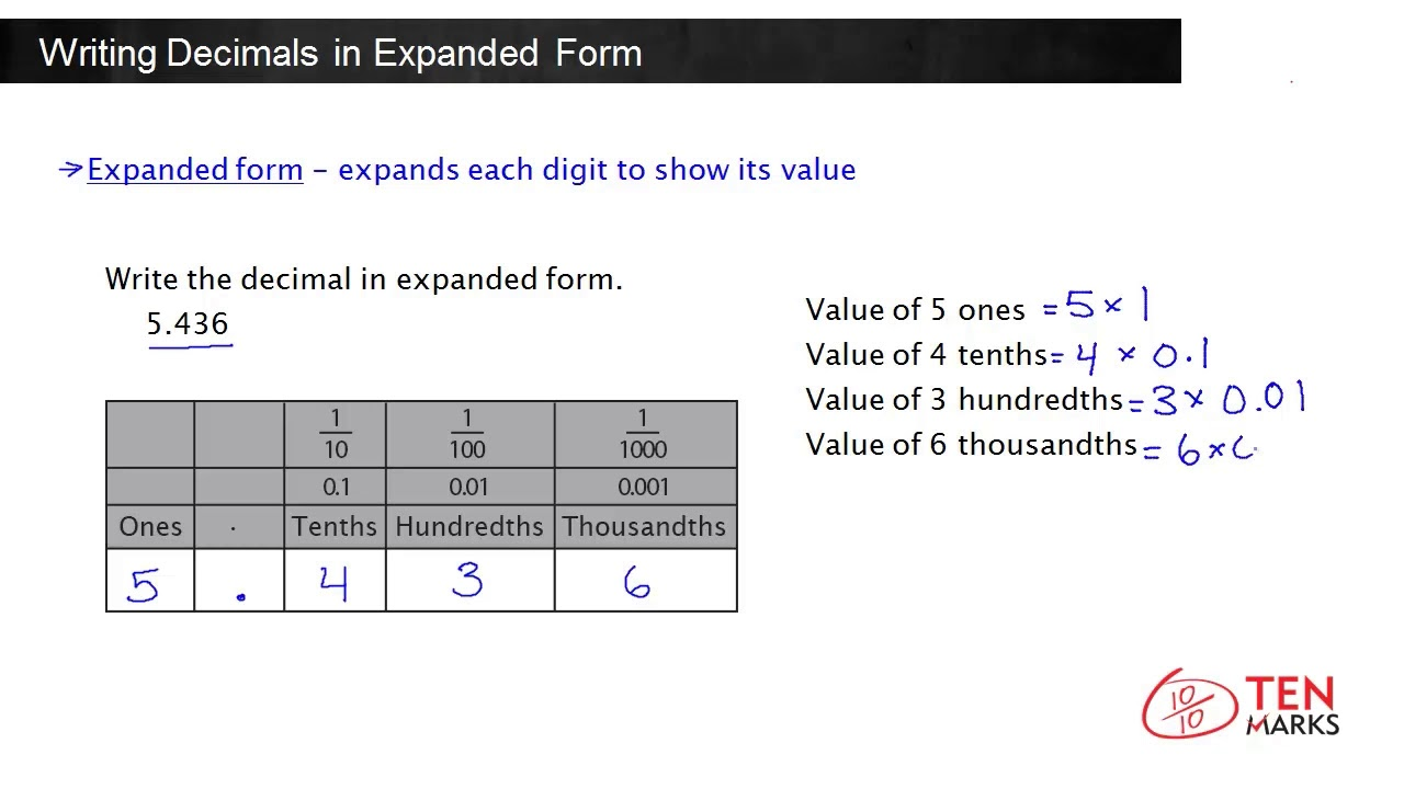 hight resolution of Expanded Notation - include Decimals (examples