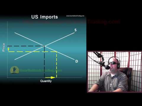 Macroeconomics Why Interest Rate Hikes Push US Dollar Higher