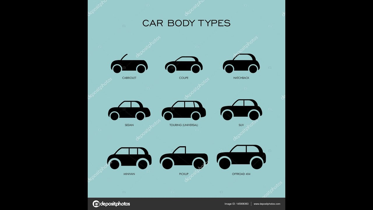 Car Body Types And Different Styles Explained Youtube