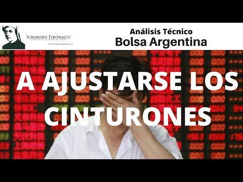 Ajustense los cinturones!   Análisis técnico de la bolsa argentina   La vela del viernes