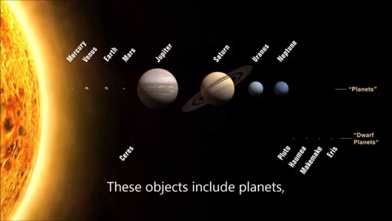 Stargazing and Astronomy for Kids: Our Solar System - YouTube