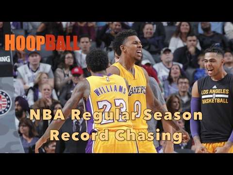 NBA Regular Season Record Chasing: Los Angeles Lakers