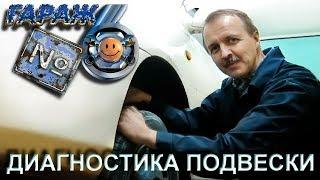 видео Как проверить тормозную систему автомобиля и самостоятельно отремонтировать Автомеханик .ru